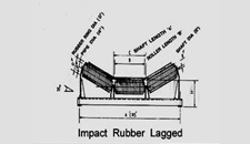 Impact Rubber Lagged Rollers