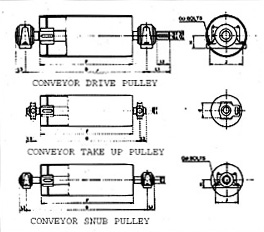 Belt Conveyor Pulley Technical Specification Industrial